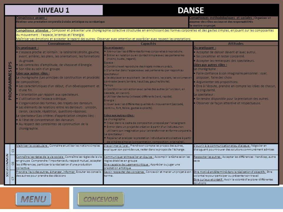 DANSE MENU NIVEAU 1 CONCEVOIR PROGRAMMES EPS Connaissances Capacités