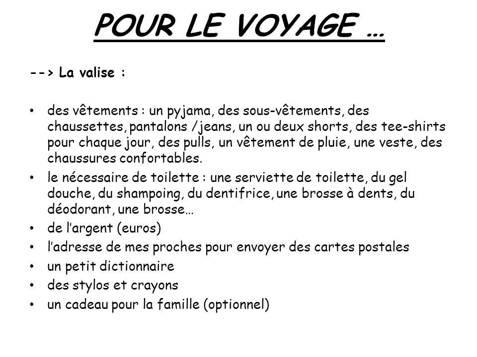 POUR LE VOYAGE … --> La valise :