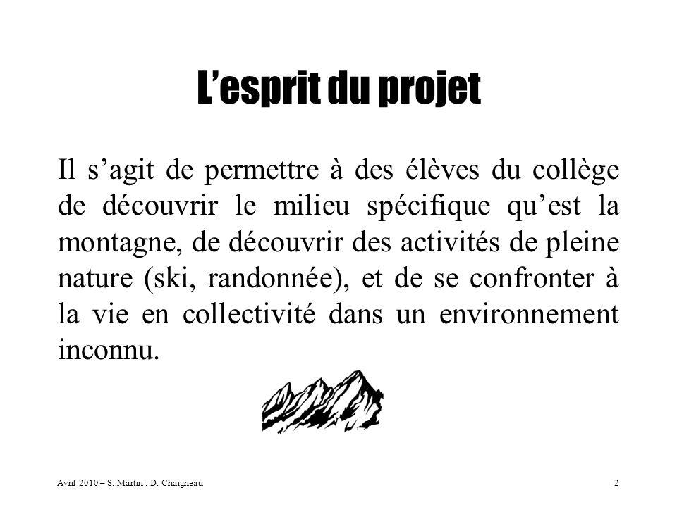 L'esprit du projet