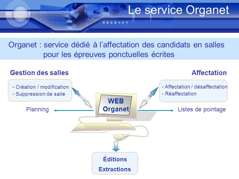 Le service Organet Organet : service dédié à l'affectation des candidats en salles pour les épreuves ponctuelles écrites.