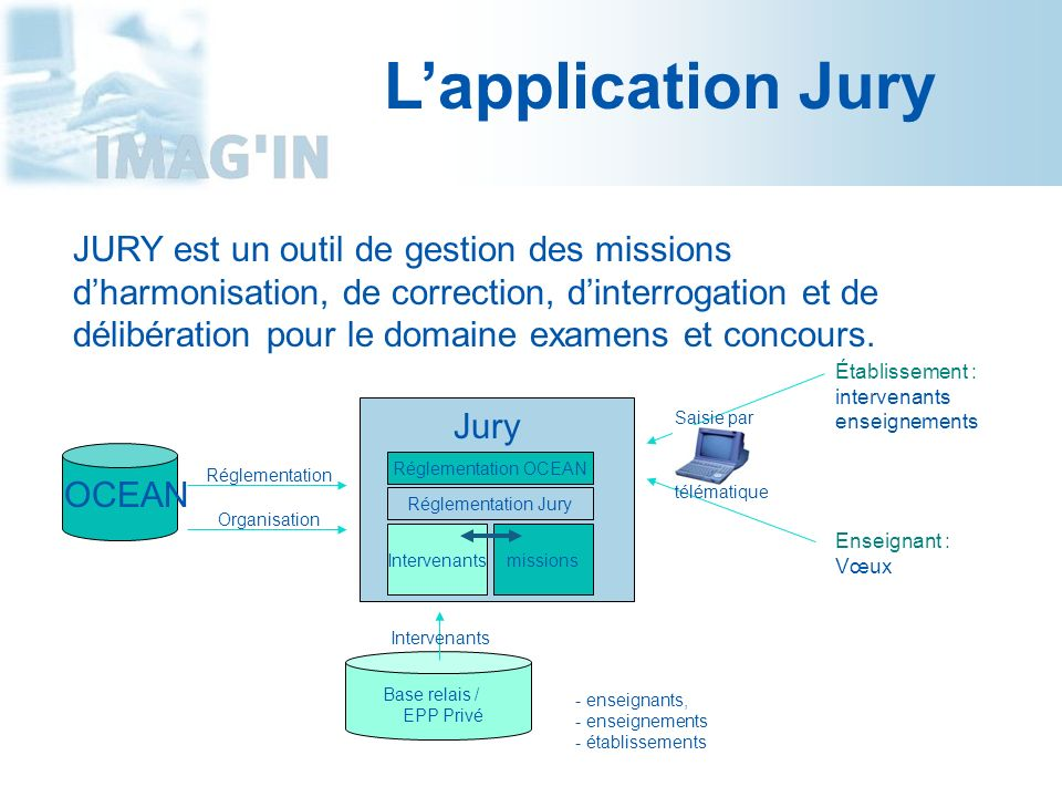L'application Jury