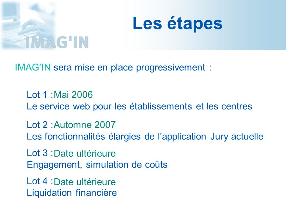 Les étapes IMAG'IN sera mise en place progressivement : Lot 1 :