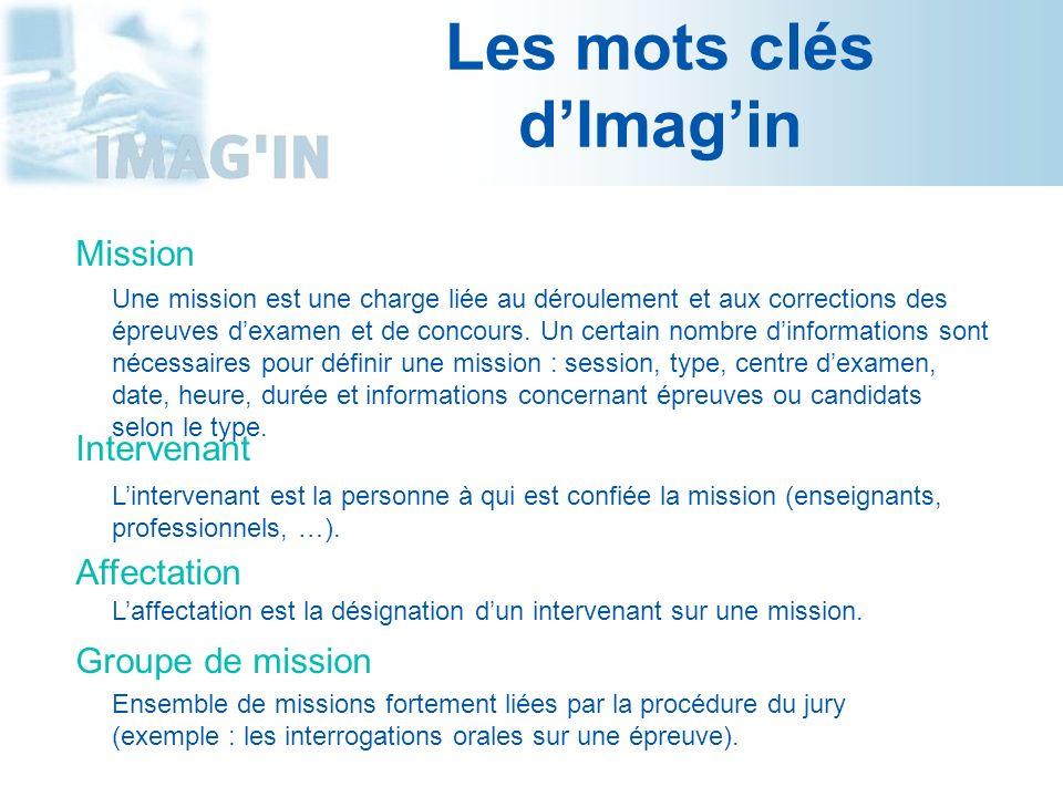 Les mots clés d'Imag'in