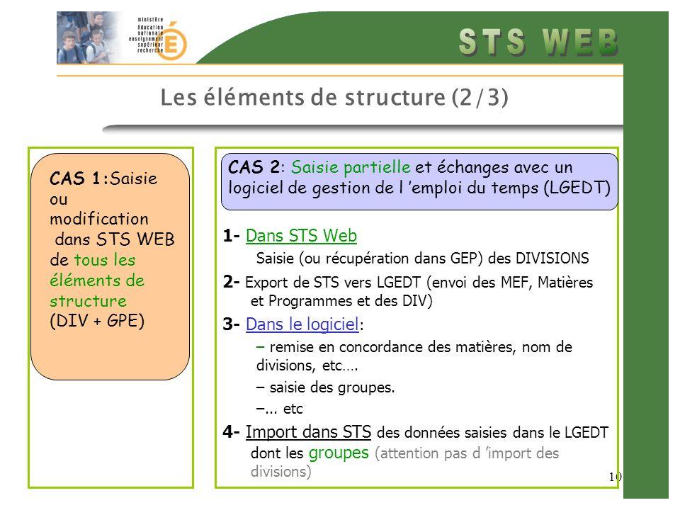 Les éléments de structure (2/3)