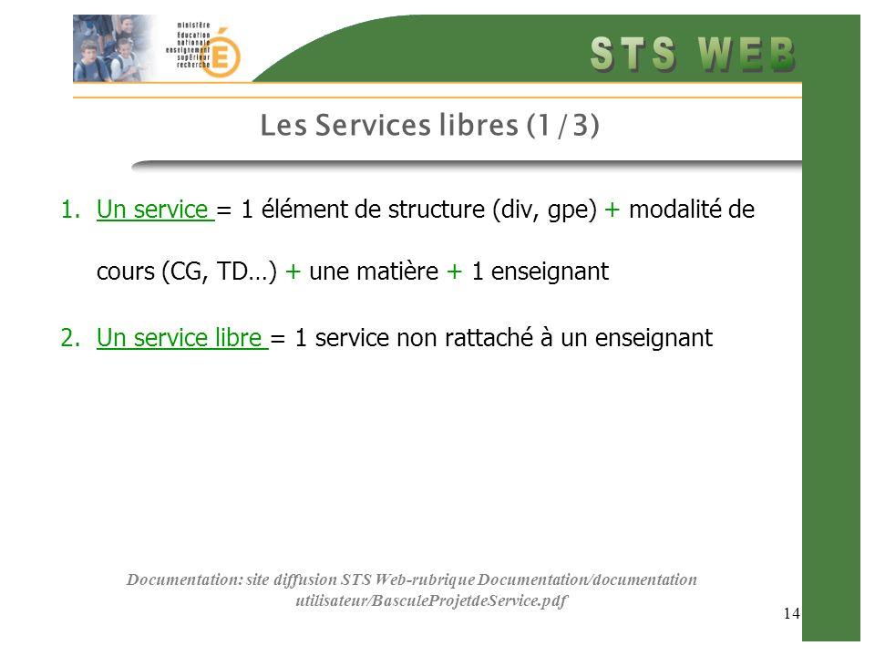 Les Services libres (1/3)