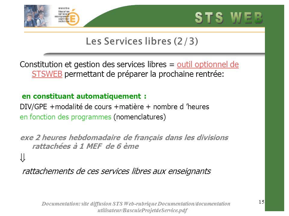 Les Services libres (2/3)