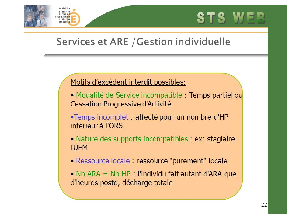 Services et ARE /Gestion individuelle