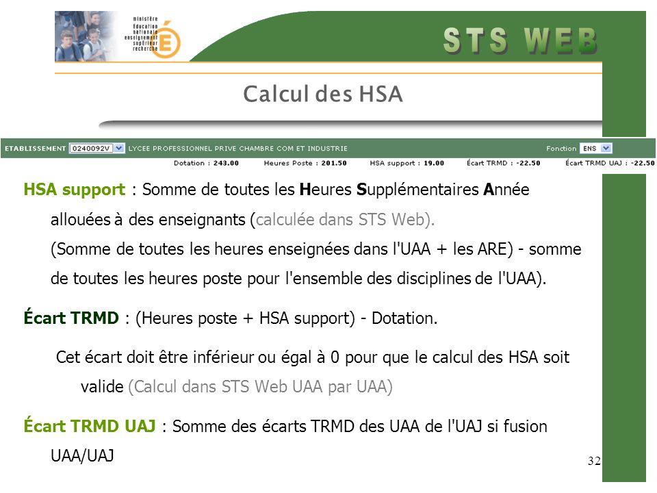 Calcul des HSA