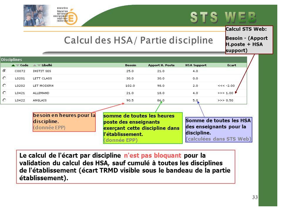 Calcul des HSA/ Partie discipline