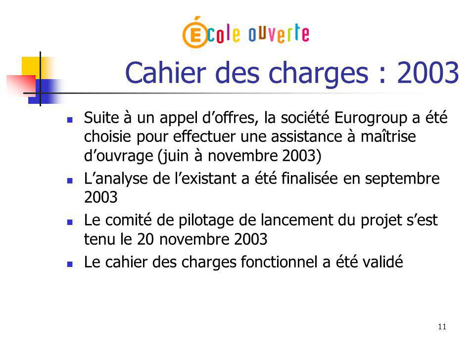 Cahier des charges : 2003