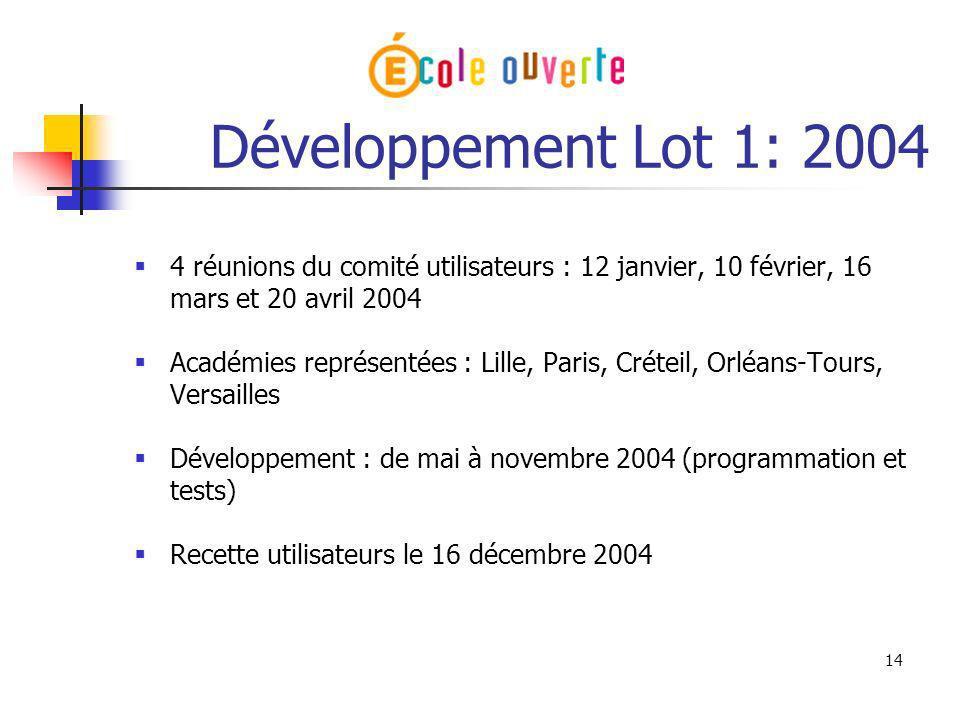 Développement Lot 1: 2004 4 réunions du comité utilisateurs : 12 janvier, 10 février, 16 mars et 20 avril 2004.