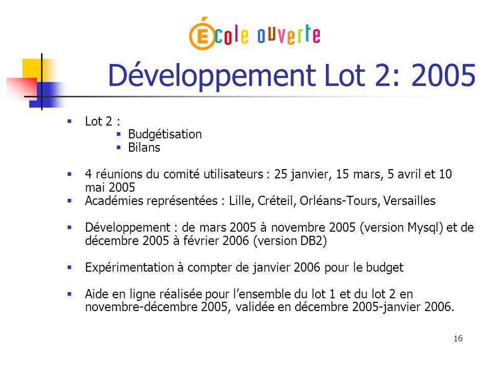 Développement Lot 2: 2005 Lot 2 : Budgétisation Bilans