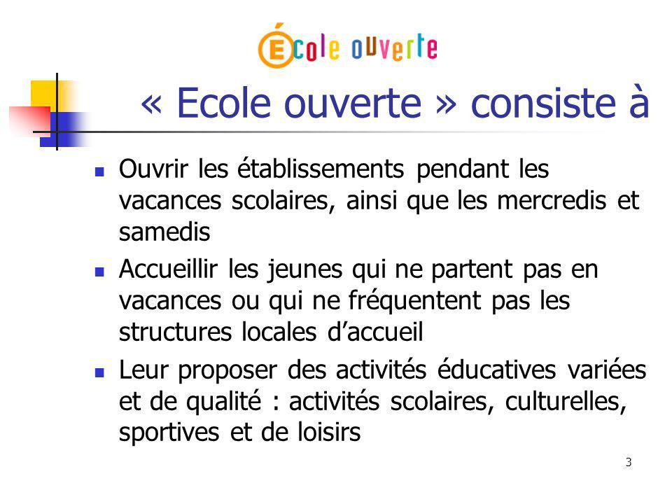 « Ecole ouverte » consiste à