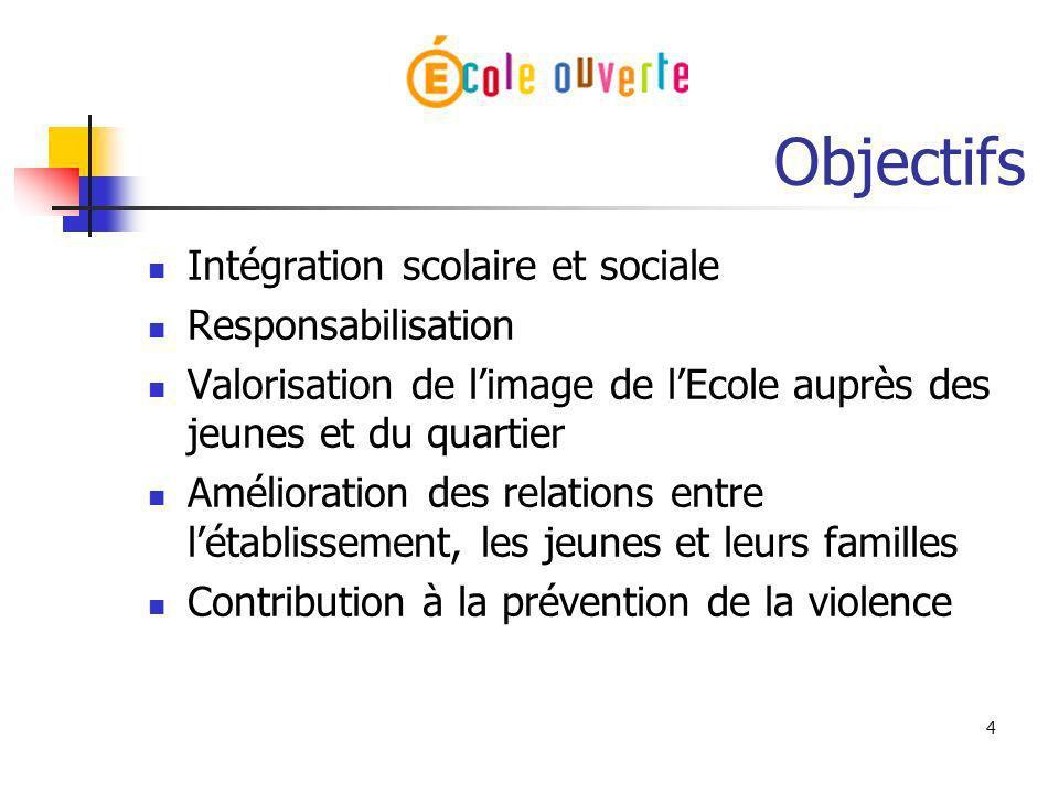 Objectifs Intégration scolaire et sociale Responsabilisation