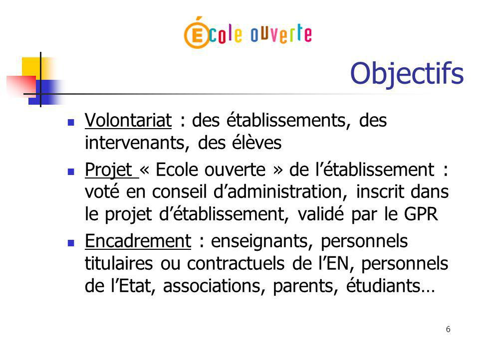Objectifs Volontariat : des établissements, des intervenants, des élèves.