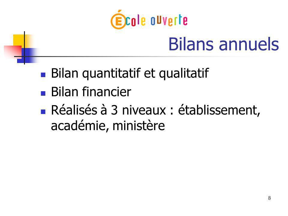 Bilans annuels Bilan quantitatif et qualitatif Bilan financier