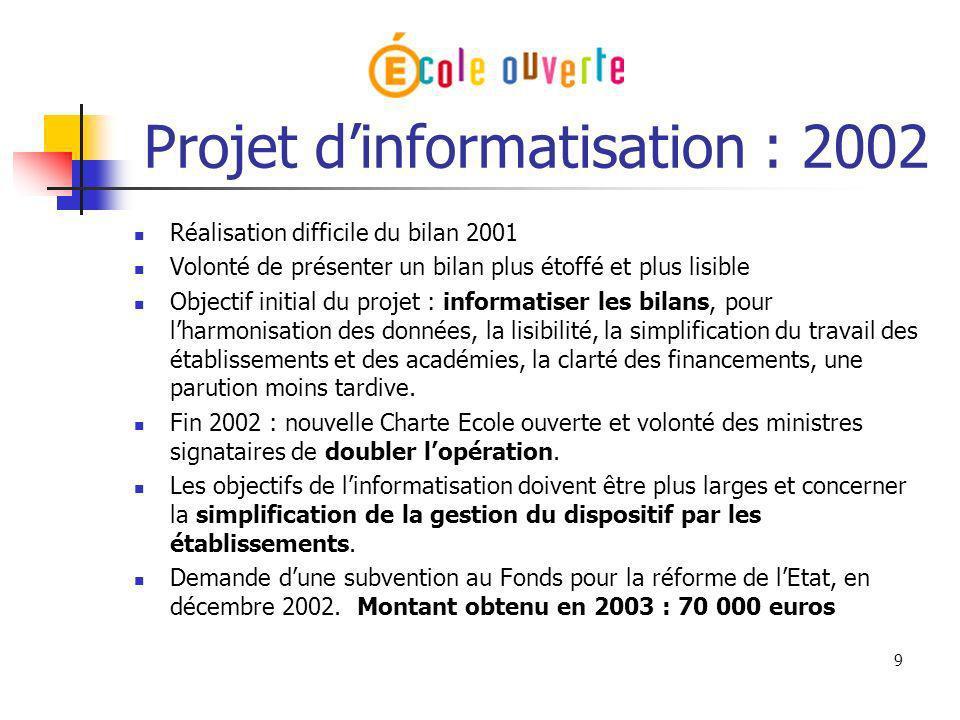 Projet d'informatisation : 2002