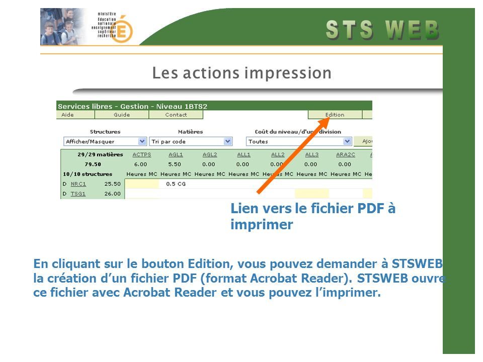 Les actions impression