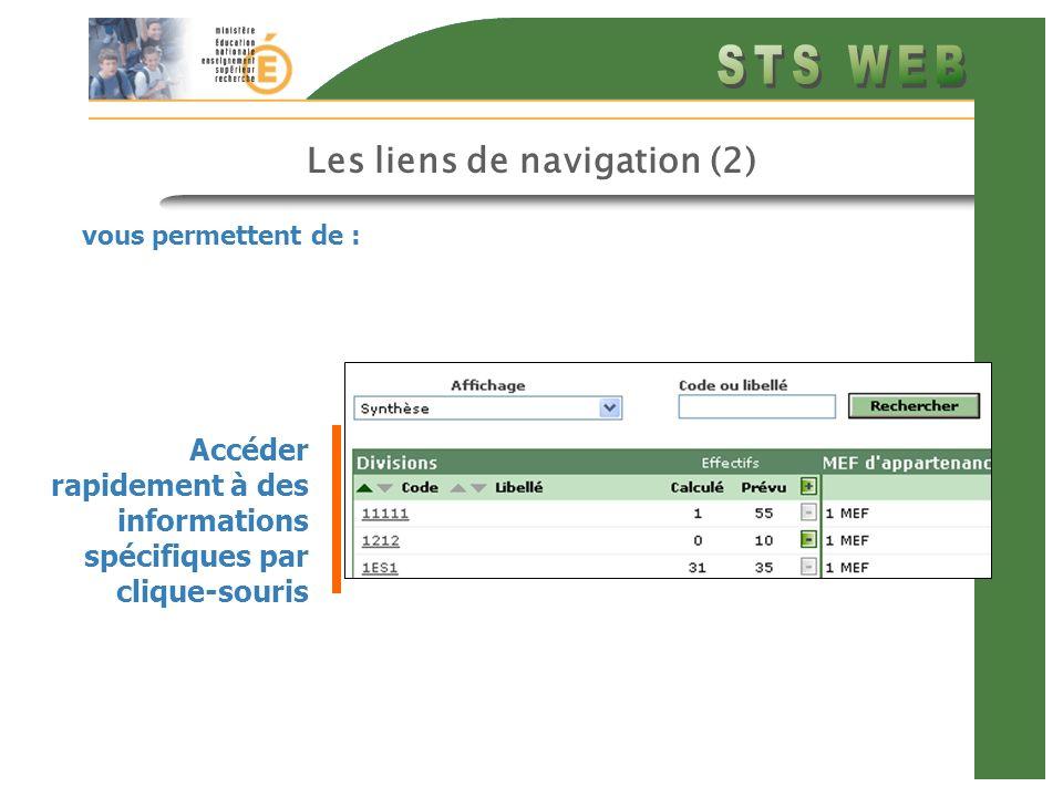 Les liens de navigation (2)