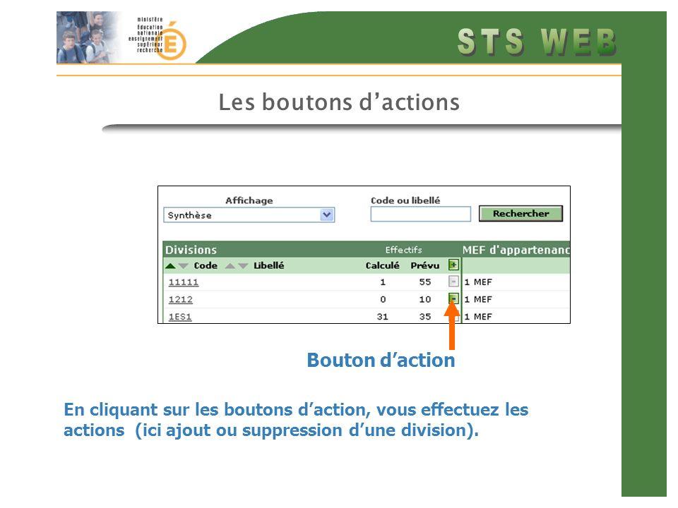 Les boutons d'actions Bouton d'action