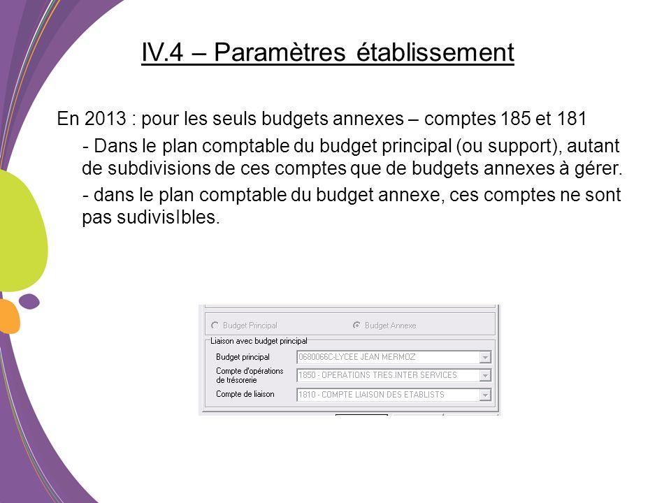 IV.4 – Paramètres établissement