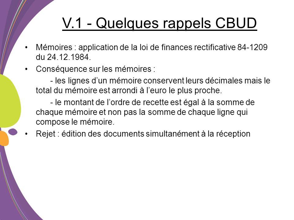 V.1 - Quelques rappels CBUD