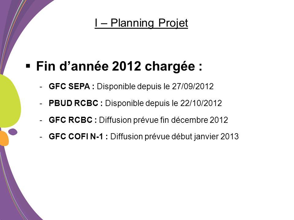 Fin d'année 2012 chargée : I – Planning Projet