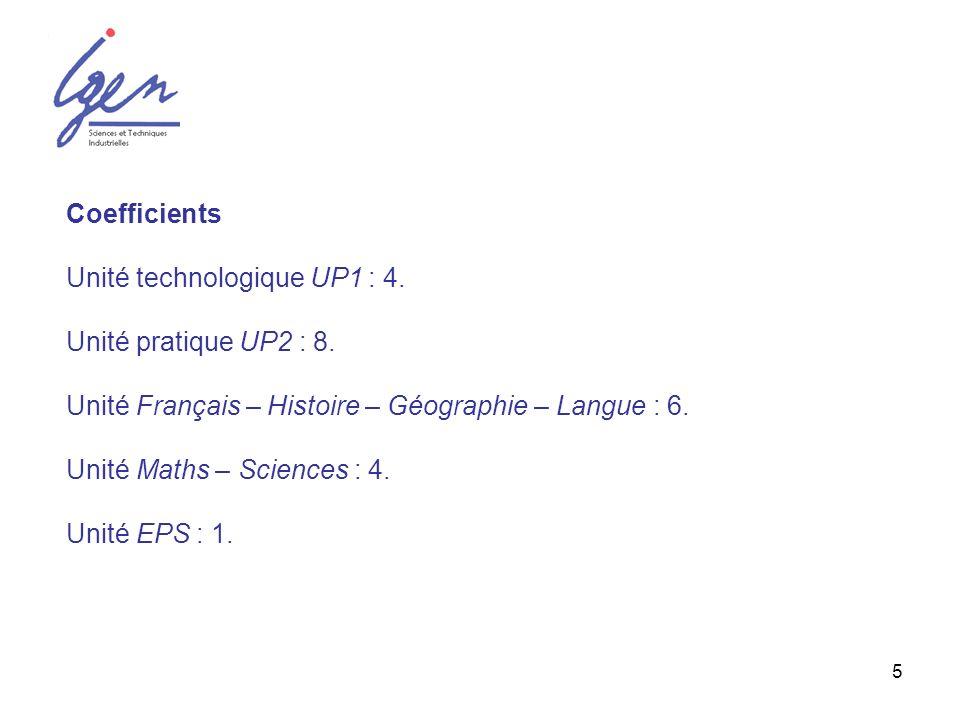 Coefficients Unité technologique UP1 : 4. Unité pratique UP2 : 8. Unité Français – Histoire – Géographie – Langue : 6.