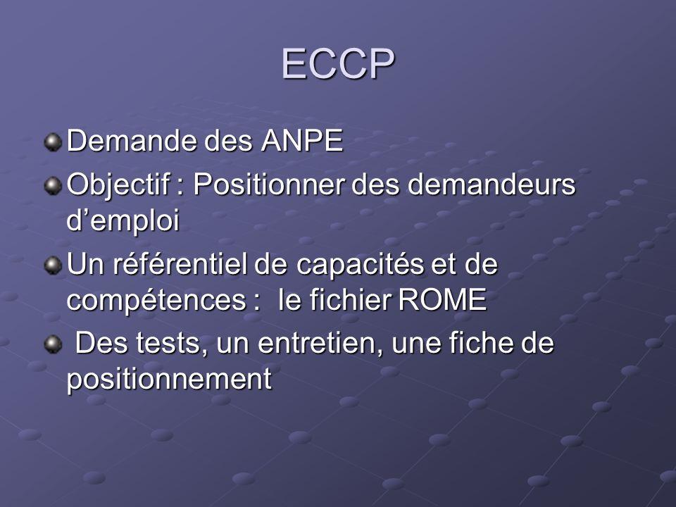 ECCP Demande des ANPE Objectif : Positionner des demandeurs d'emploi