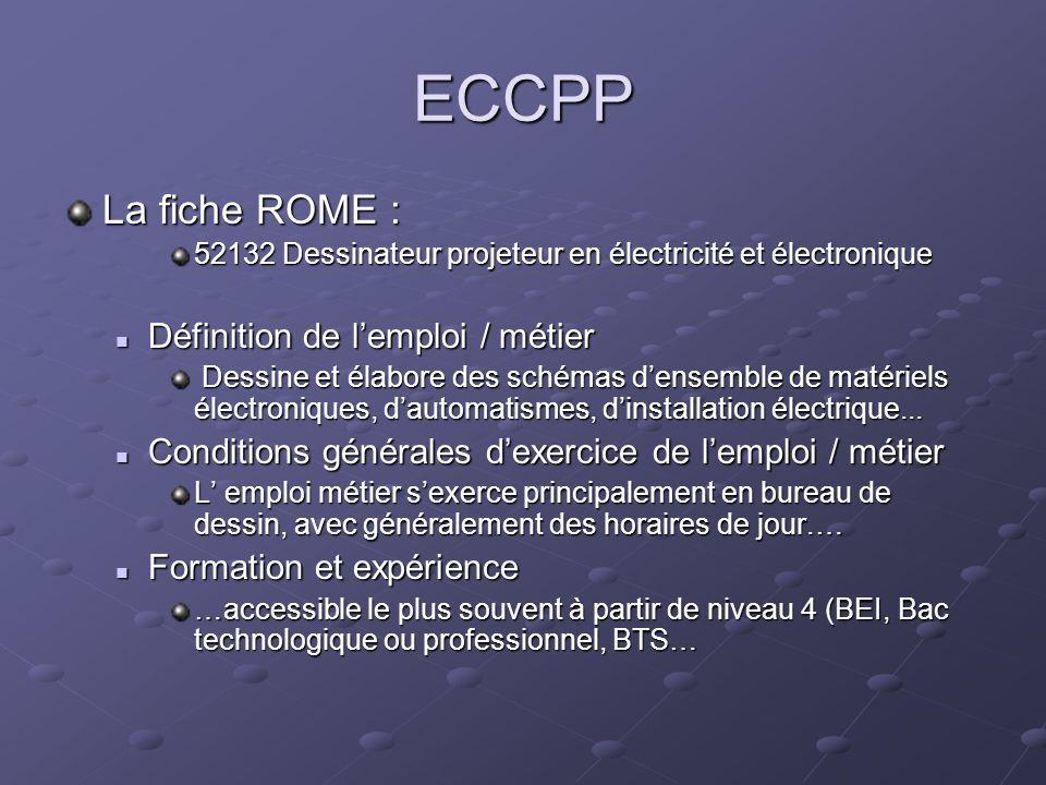 ECCPP La fiche ROME : Définition de l'emploi / métier