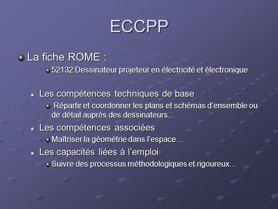 ECCPP La fiche ROME : Les compétences techniques de base