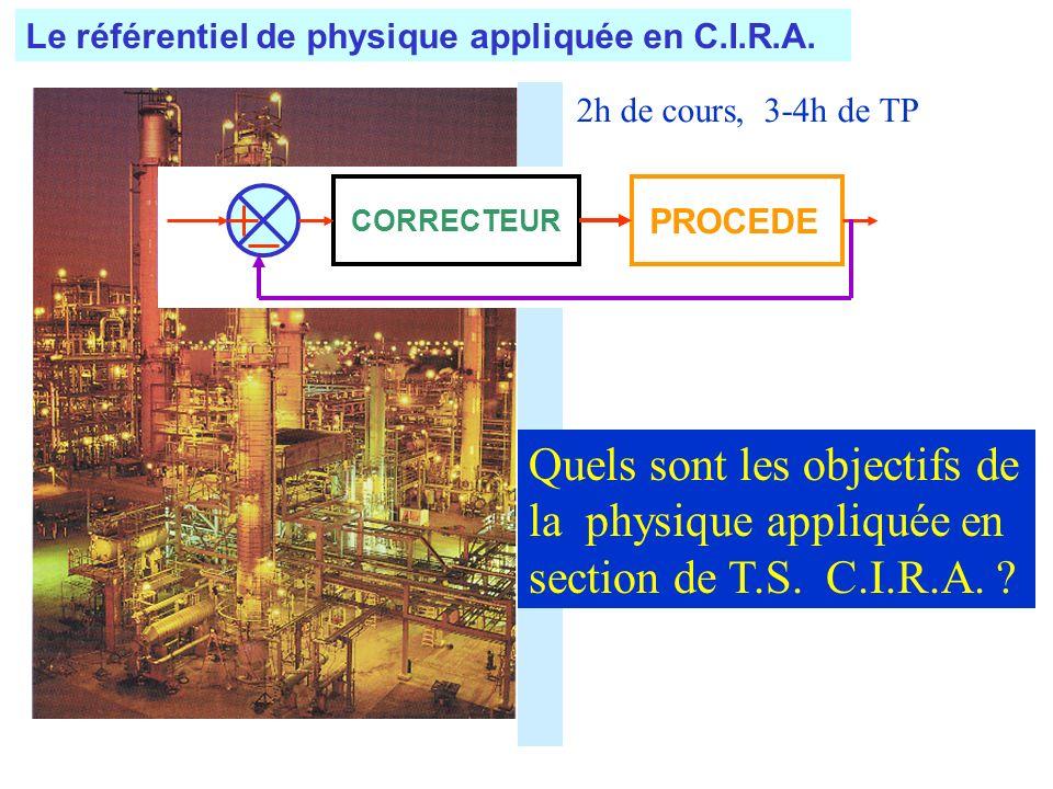 Le référentiel de physique appliquée en C.I.R.A.