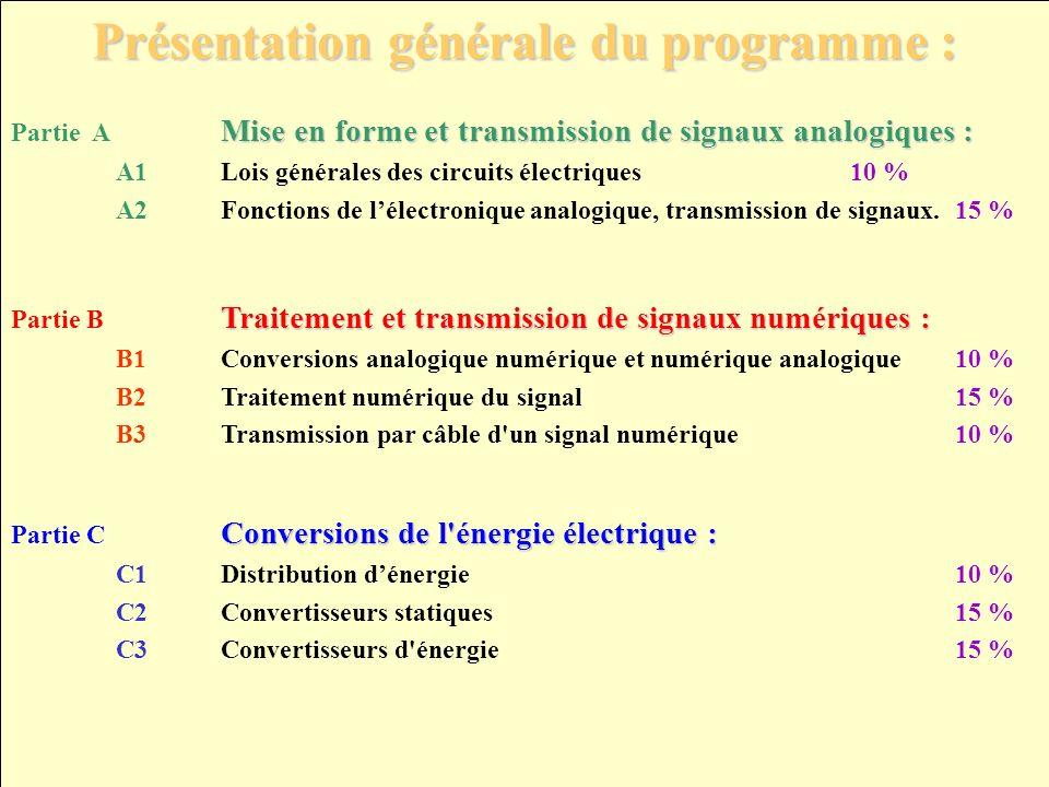Présentation générale du programme :