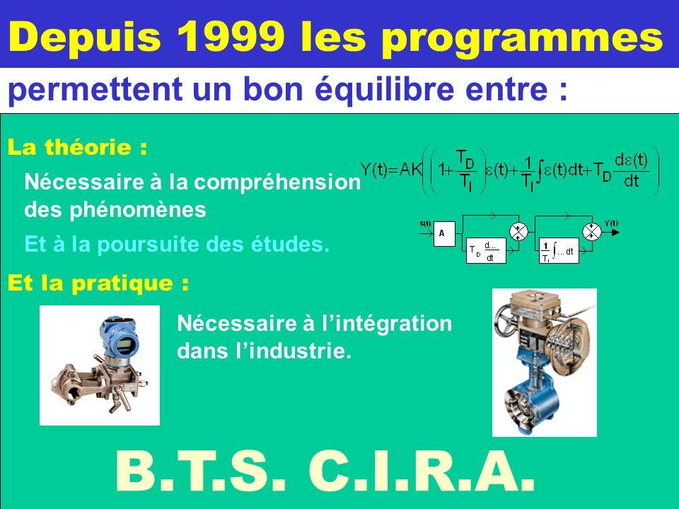 B.T.S. C.I.R.A. Depuis 1999 les programmes