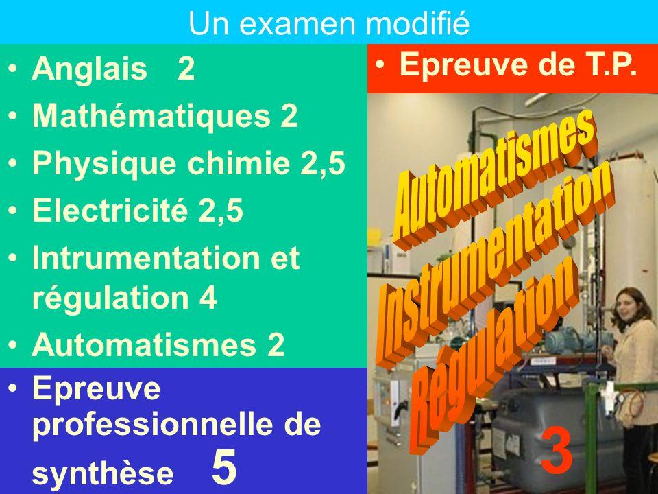 3 Un examen modifié Anglais 2 Mathématiques 2 Physique chimie 2,5