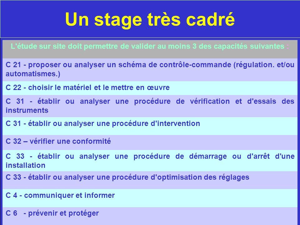 Un stage très cadré L étude sur site doit permettre de valider au moins 3 des capacités suivantes :