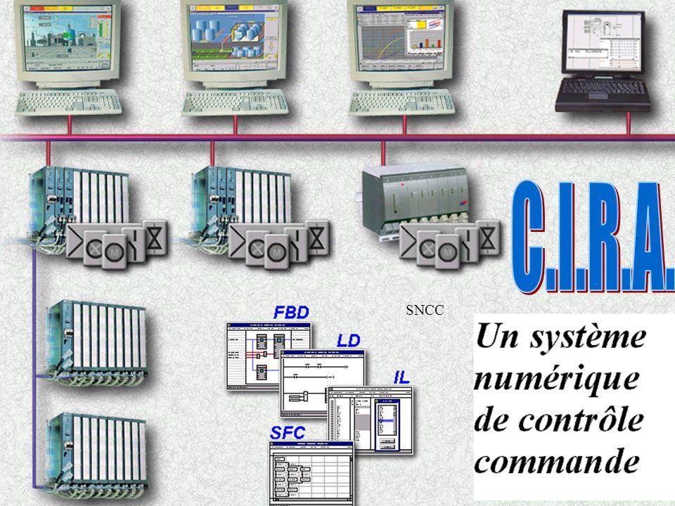 C.I.R.A. SNCC
