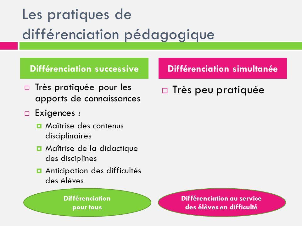 Les pratiques de différenciation pédagogique