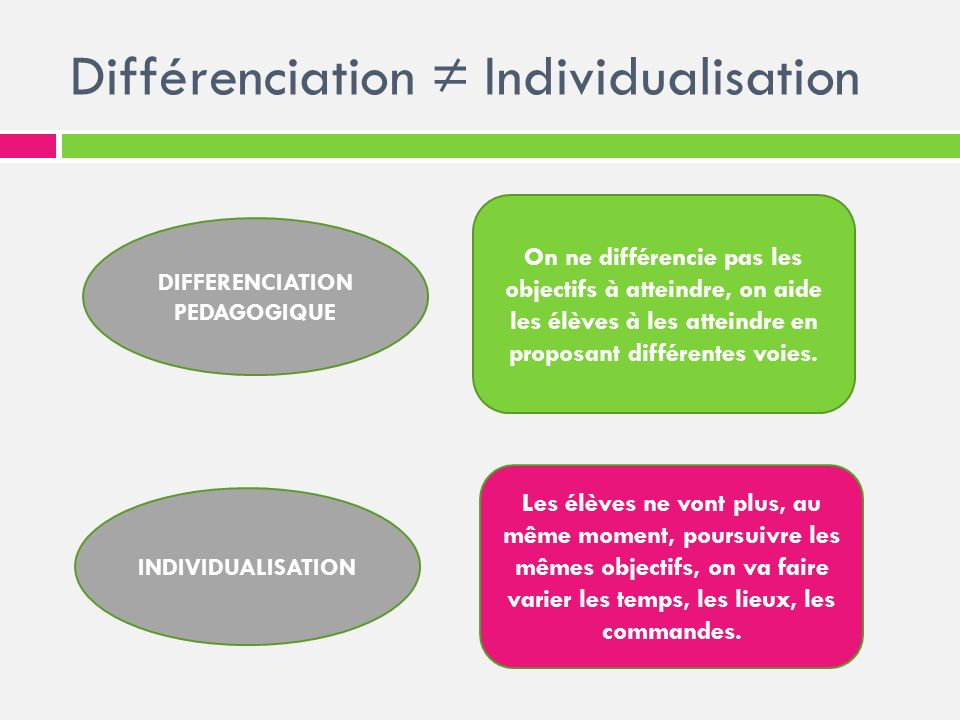 Différenciation ≠ Individualisation