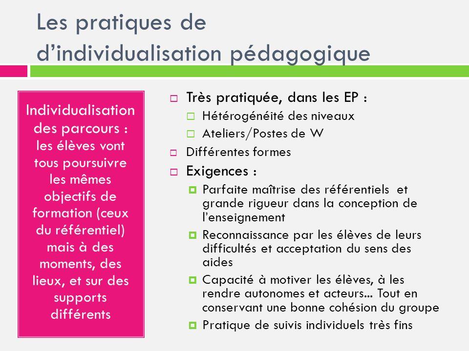 Les pratiques de d'individualisation pédagogique