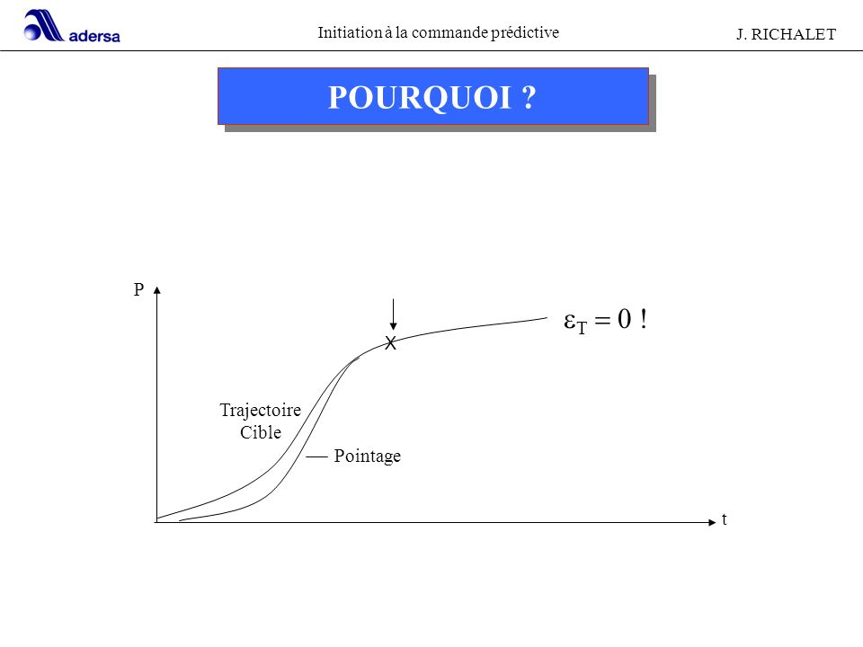 POURQUOI P eT = 0 ! X Trajectoire Cible Pointage t