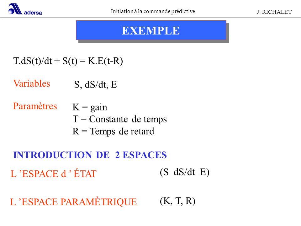 EXEMPLE T.dS(t)/dt + S(t) = K.E(t-R) Variables S, dS/dt, E Paramètres