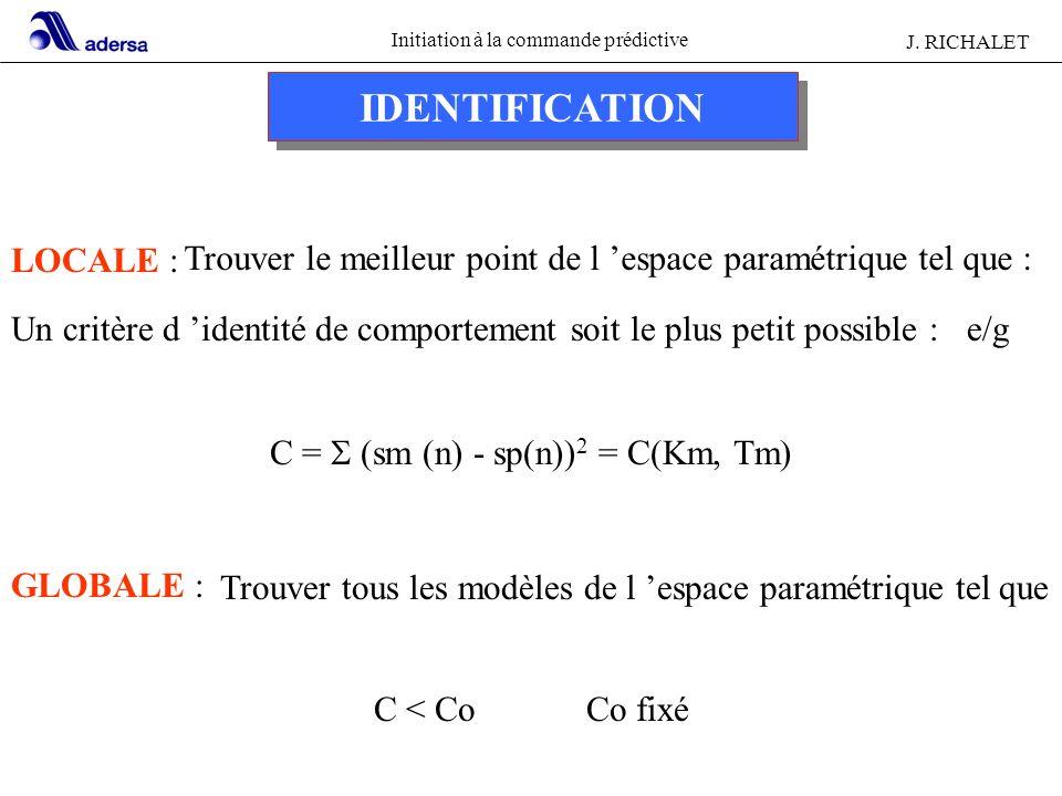 C = S (sm (n) - sp(n))2 = C(Km, Tm)