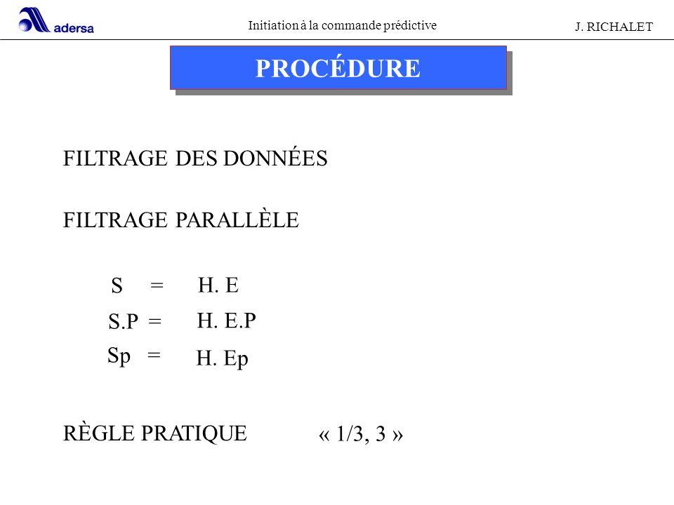 PROCÉDURE FILTRAGE DES DONNÉES FILTRAGE PARALLÈLE S = H. E S.P =