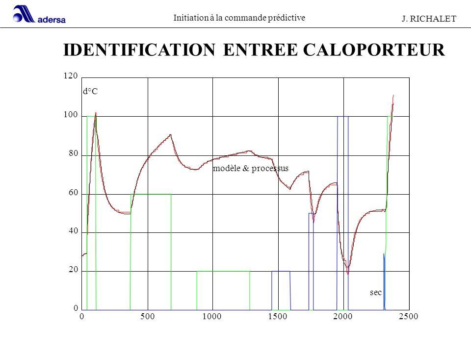IDENTIFICATION ENTREE CALOPORTEUR