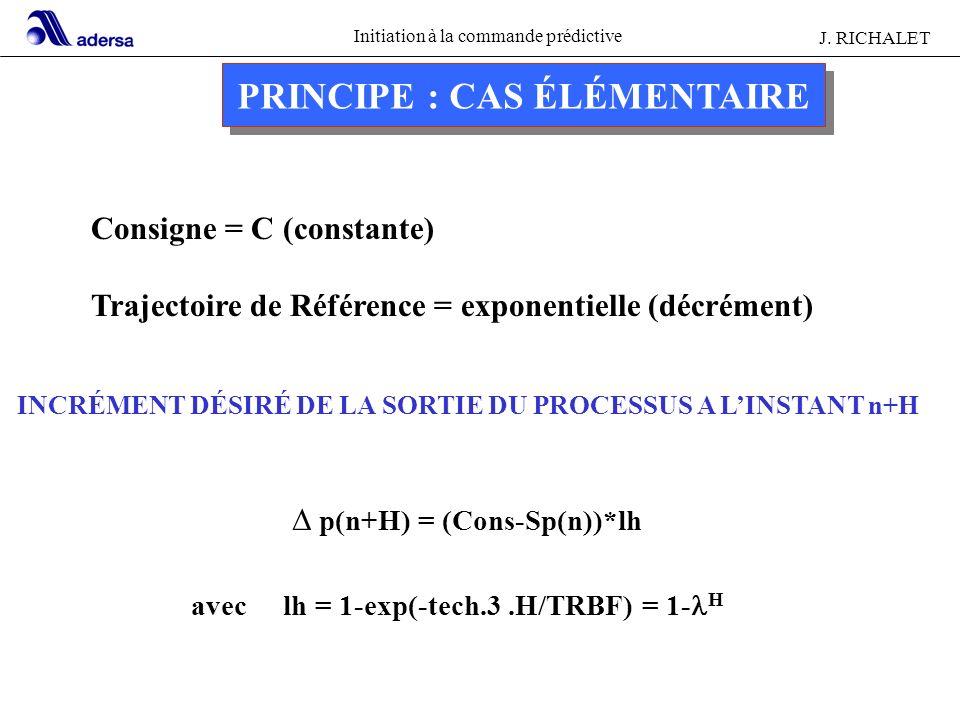 PRINCIPE : CAS ÉLÉMENTAIRE
