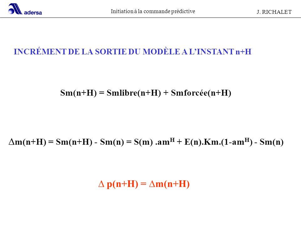 m(n+H) = Sm(n+H) - Sm(n) = S(m) .amH + E(n).Km.(1-amH) - Sm(n)