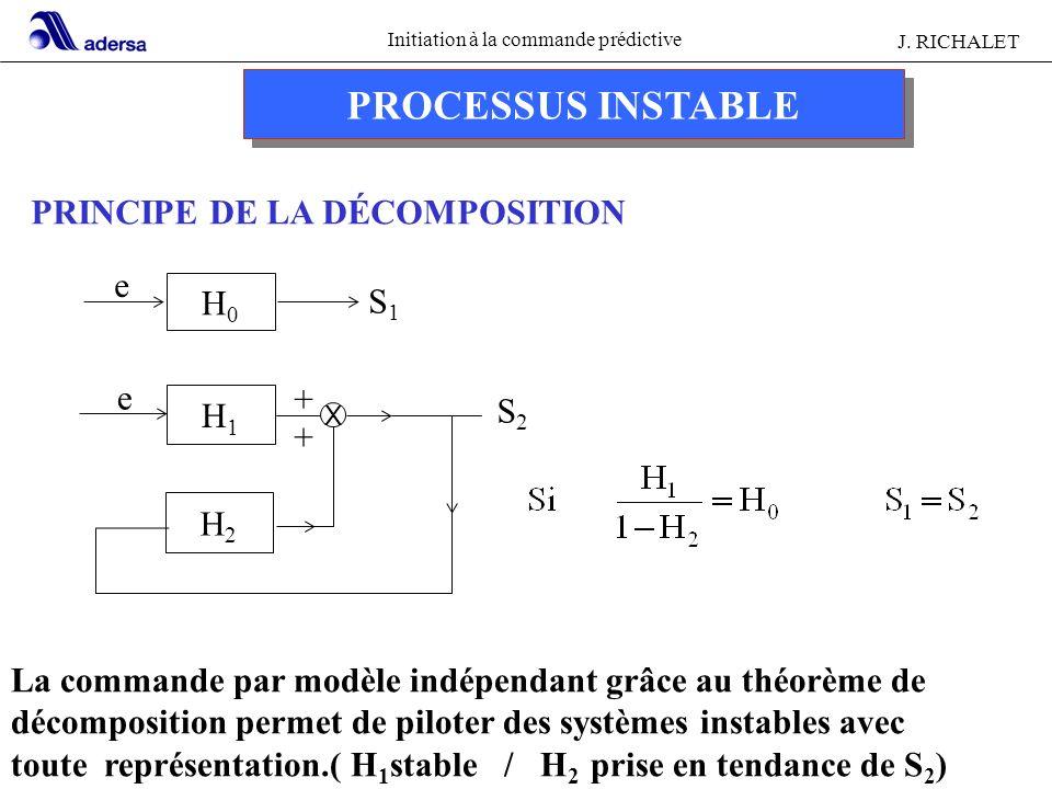 PROCESSUS INSTABLE PRINCIPE DE LA DÉCOMPOSITION e H0 S1 e + H1 S2 + H2