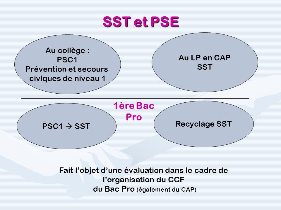 SST et PSE 1ère Bac Pro Au collège : Au LP en CAP PSC1 SST