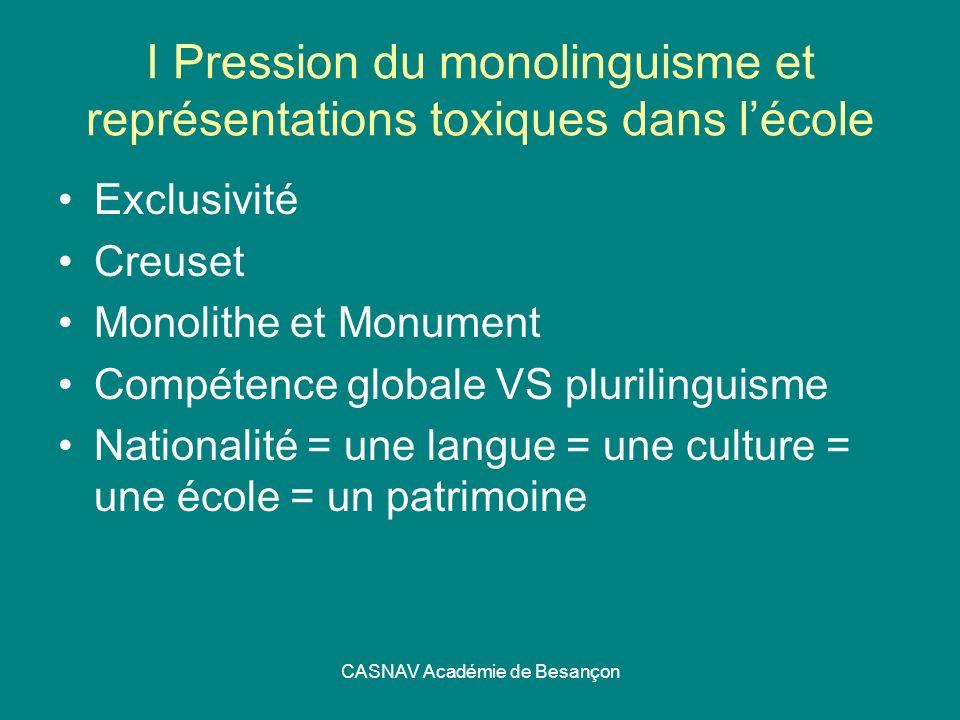 I Pression du monolinguisme et représentations toxiques dans l'école